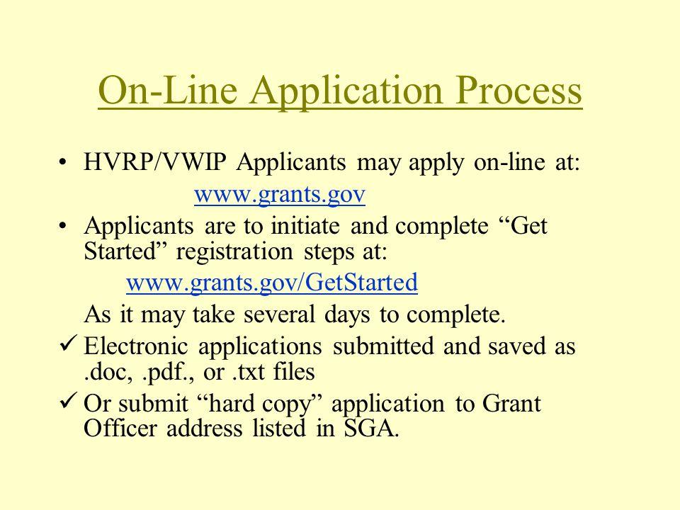On-Line Application Process