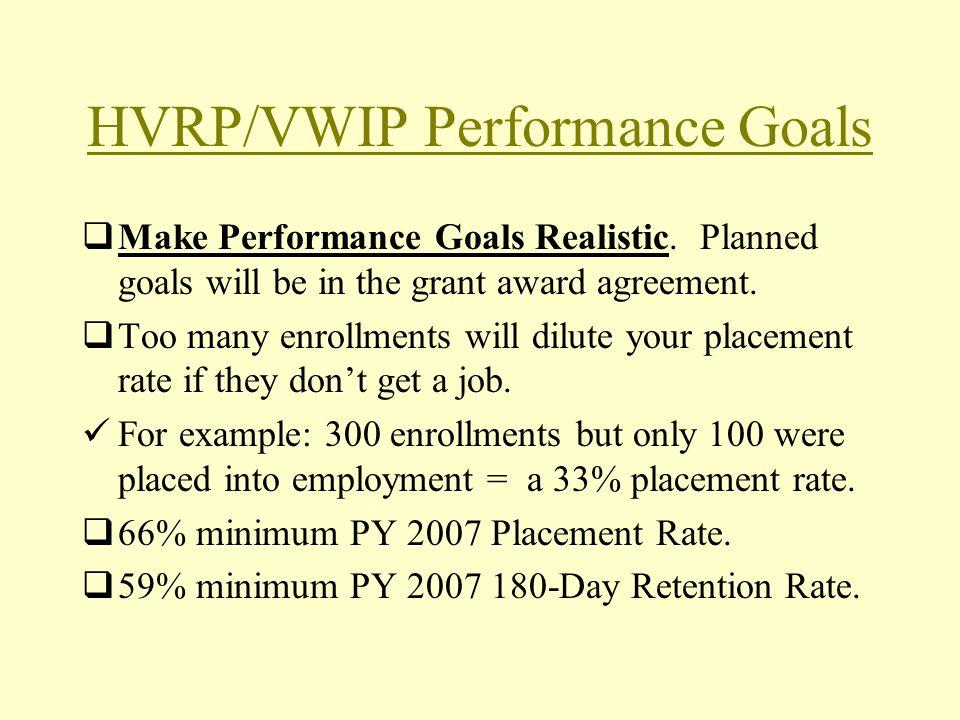 HVRP/VWIP Performance Goals