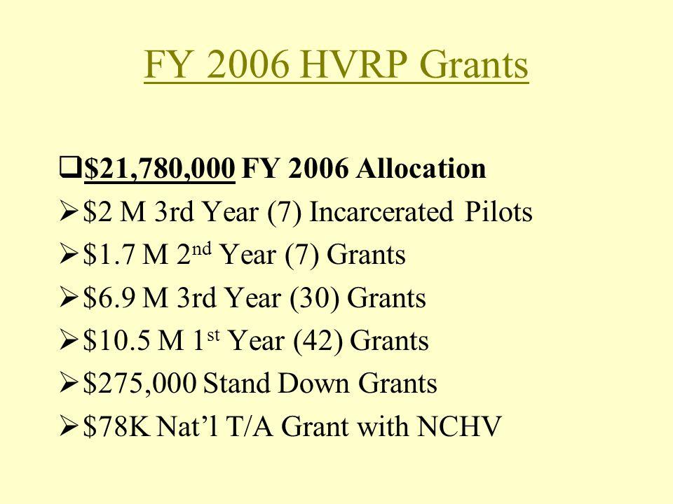 FY 2006 HVRP Grants $21,780,000 FY 2006 Allocation