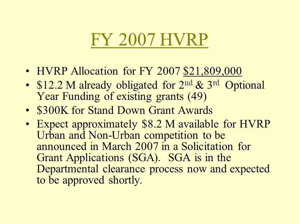 FY 2007 HVRP HVRP Allocation for FY 2007 $21,809,000
