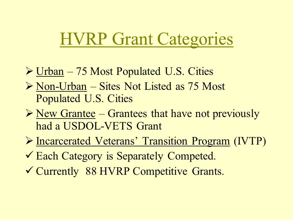 HVRP Grant Categories Urban – 75 Most Populated U.S. Cities