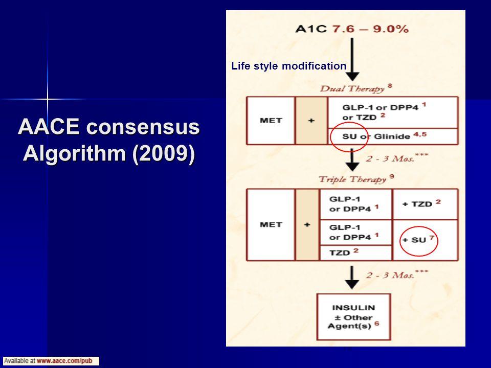 AACE consensus Algorithm (2009)