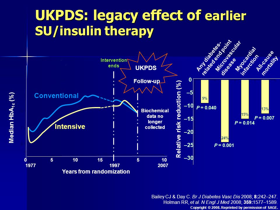 UKPDS: legacy effect of earlier SU/insulin therapy