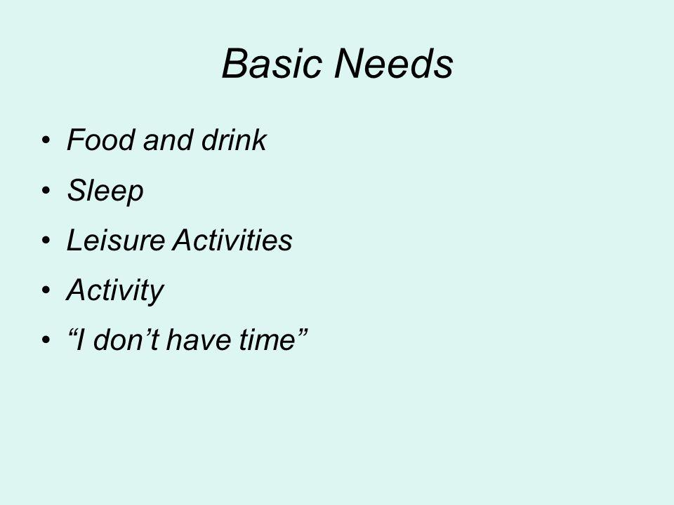 Basic Needs Food and drink Sleep Leisure Activities Activity