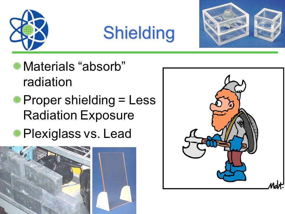 Shielding Materials absorb radiation