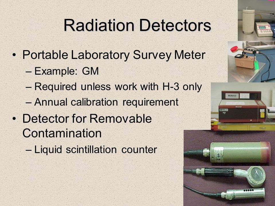 Radiation Detectors Portable Laboratory Survey Meter