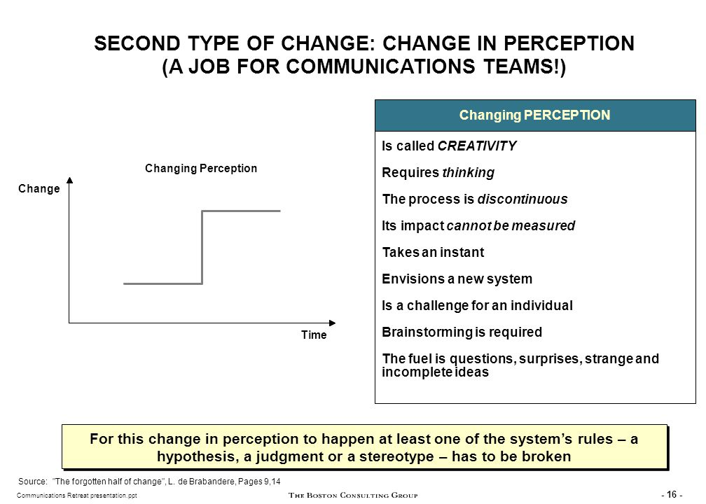 BOTH TYPES OF CHANGE ARE NEEDED TO CREATE IMPACT