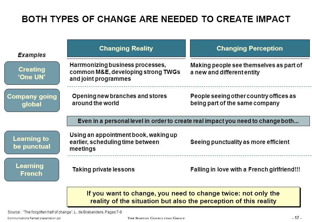 Two processes with different characteristics