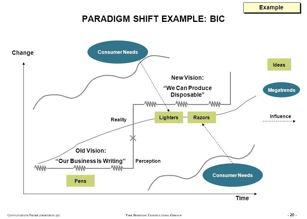 PARADIGM SHIFT EXAMPLE: GOOGLE