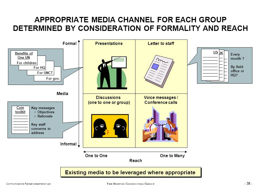 IDENTIFICATION OF AVAILABLE MEDIA
