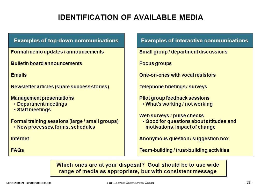 DEFINE COMMUNICATION FREQUENCY AND MEDIA CHANNEL FOR EACH STAKEHOLDER GROUP