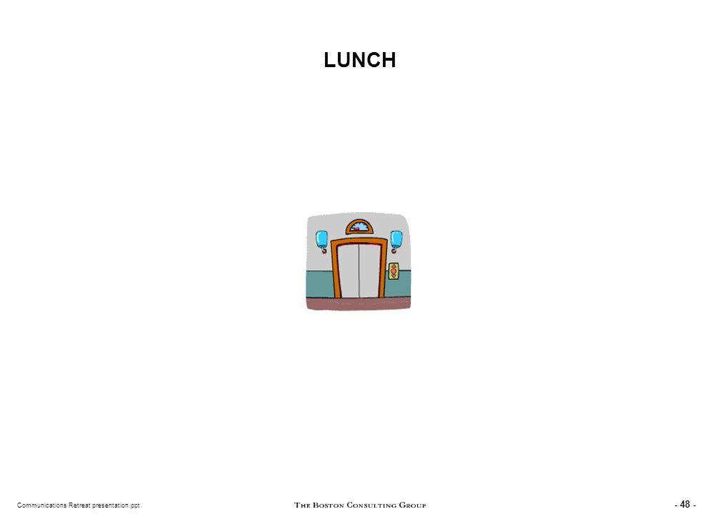 DAY ONE PM SEATING PLAN Table #1 Table #3 Sari Bjornholm (CV)