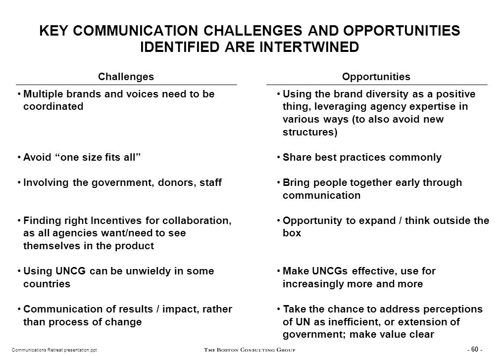 OTHER MAJOR COMMUNICATION-RELATED THEMES IDENTIFIED
