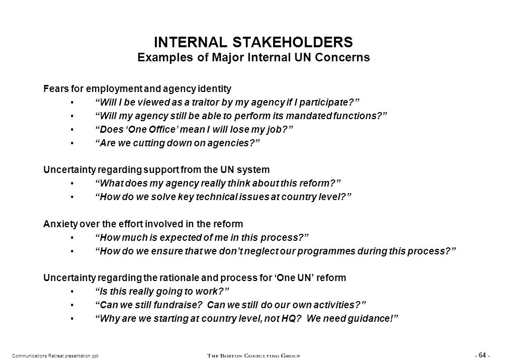 EXTERNAL STAKEHOLDERS Substantive Issues to Address in Communications Plans