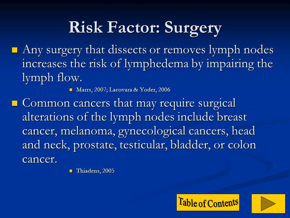 Risk Factor: Surgery Any surgery that dissects or removes lymph nodes increases the risk of lymphedema by impairing the lymph flow.