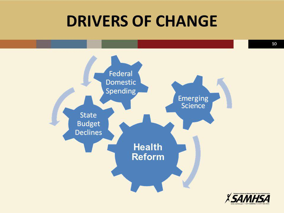 DRIVERS OF CHANGE 10 Health Reform