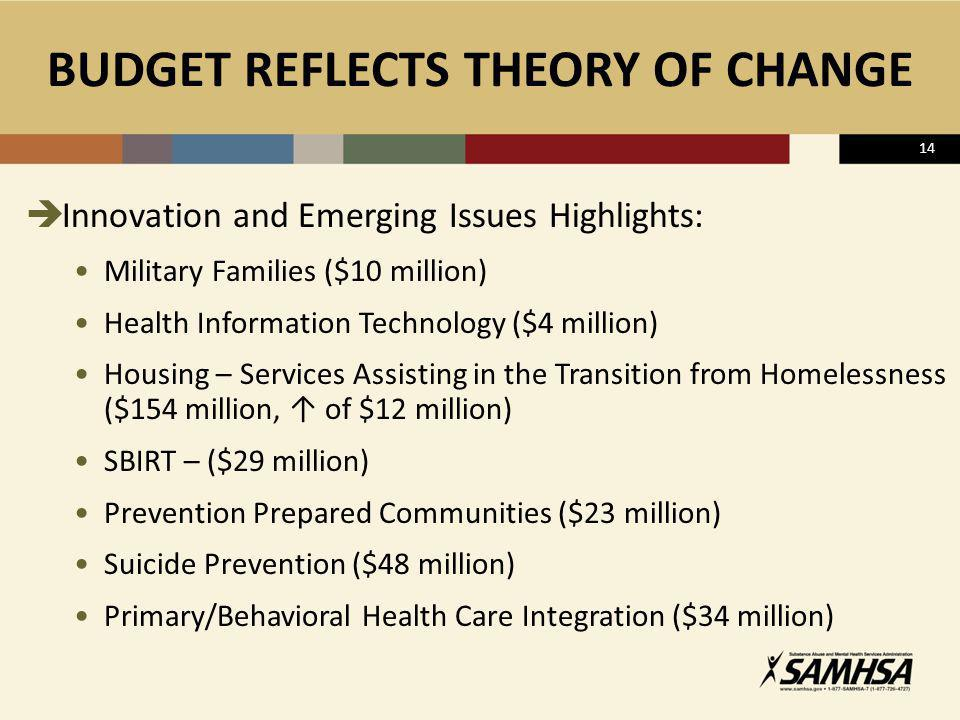 BUDGET REFLECTS THEORY OF CHANGE