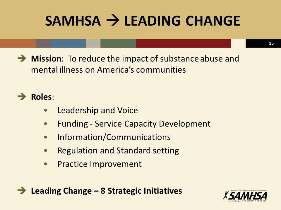 SAMHSA  LEADING CHANGE