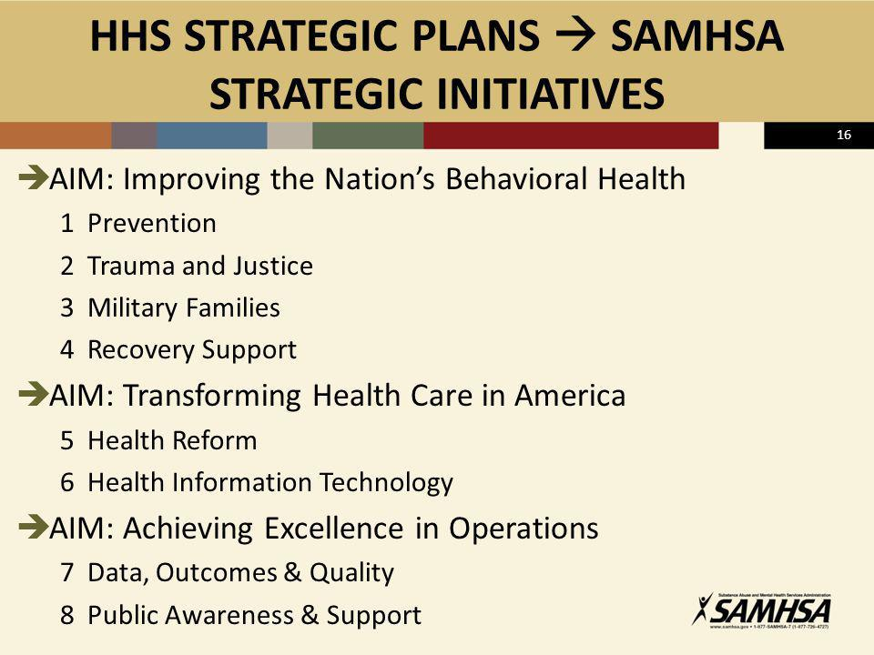 HHS STRATEGIC PLANS  SAMHSA STRATEGIC INITIATIVES