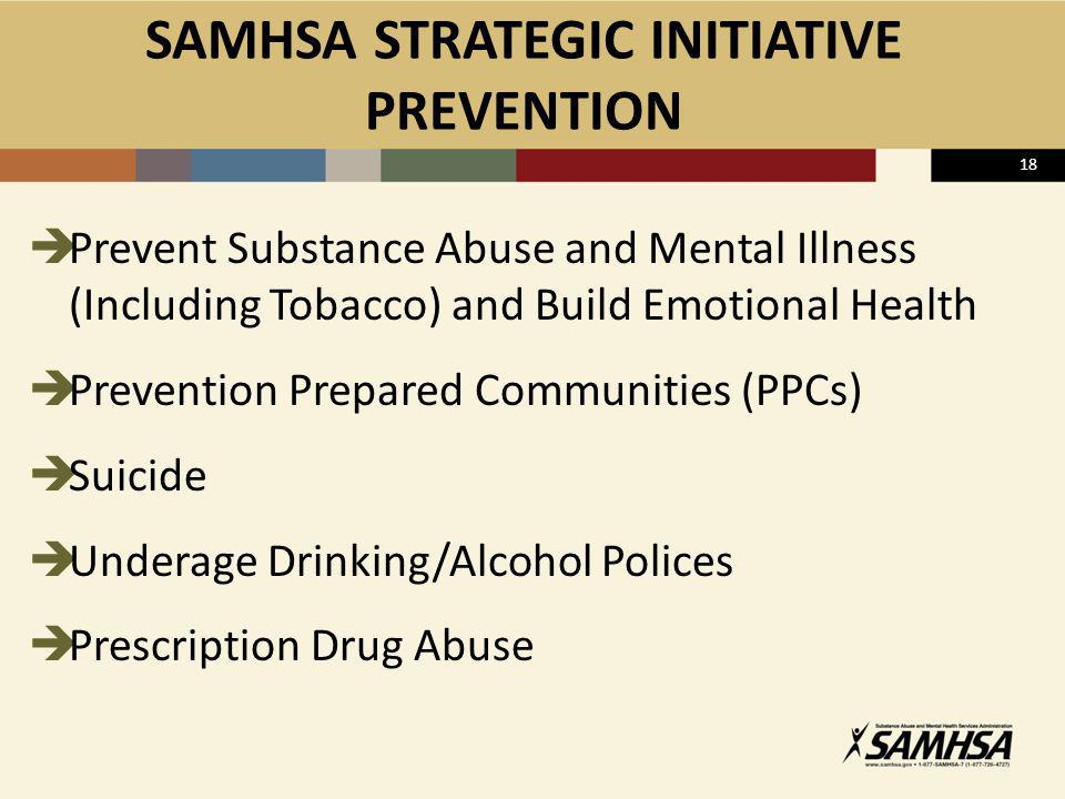 SAMHSA STRATEGIC INITIATIVE PREVENTION