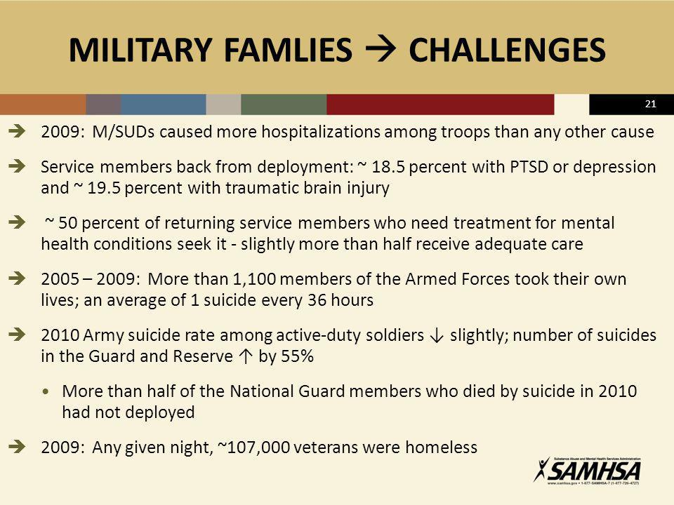 MILITARY FAMLIES  CHALLENGES