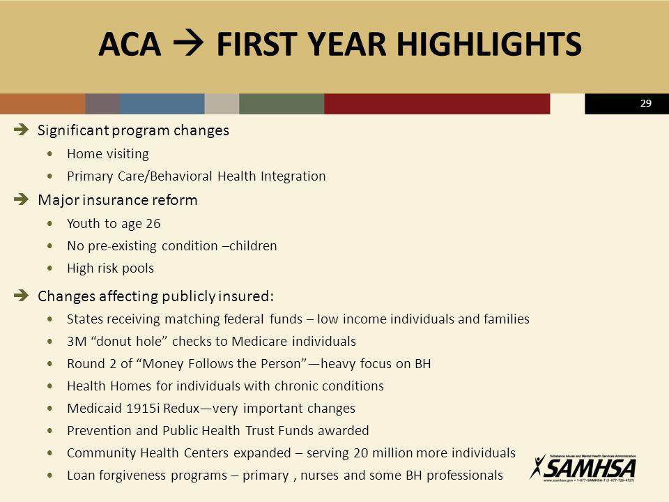 ACA  FIRST YEAR HIGHLIGHTS