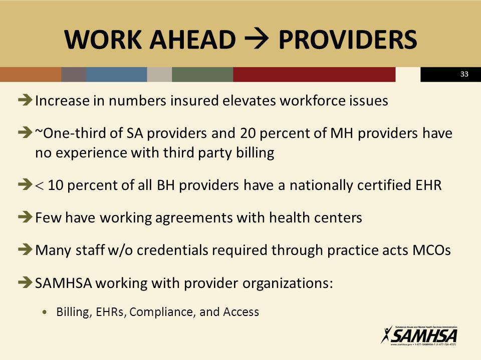 WORK AHEAD  PROVIDERS 33. Increase in numbers insured elevates workforce issues.