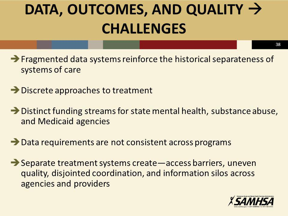 DATA, OUTCOMES, AND QUALITY  CHALLENGES