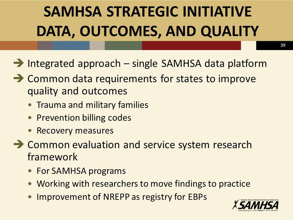 SAMHSA STRATEGIC INITIATIVE DATA, OUTCOMES, AND QUALITY