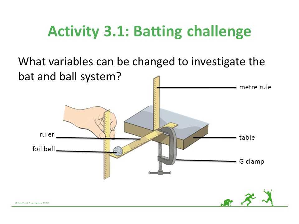 Activity 3.1: Batting challenge