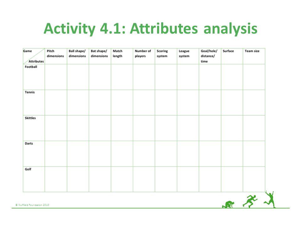 Activity 4.1: Attributes analysis