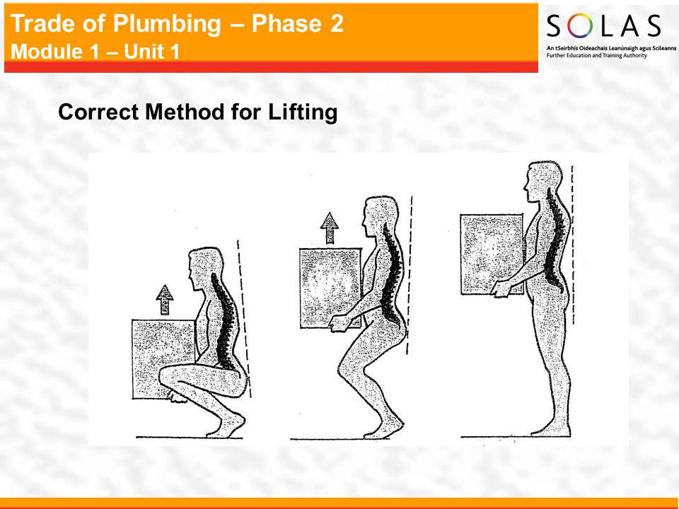 Correct Method for Lifting
