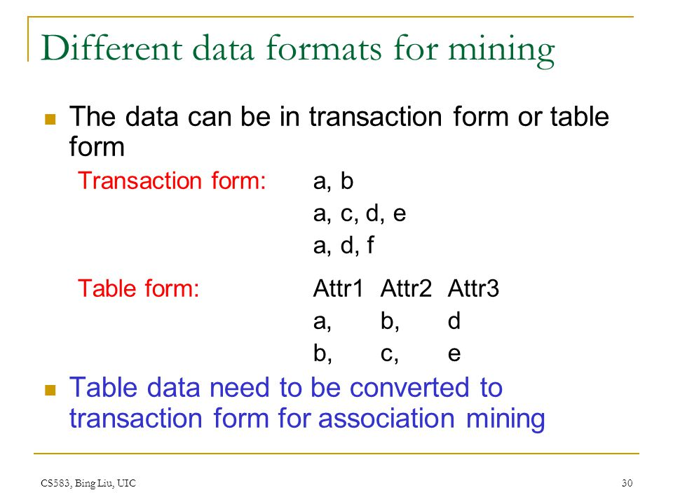 Different data formats for mining