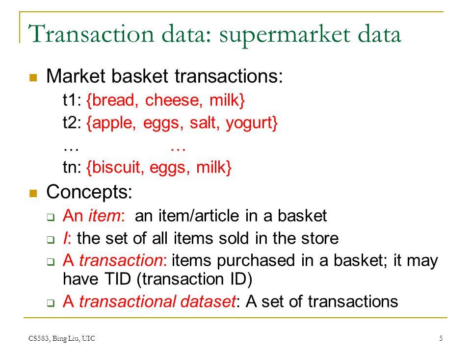 Transaction data: supermarket data