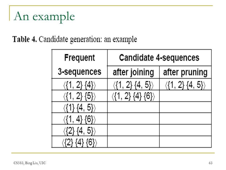 An example CS583, Bing Liu, UIC