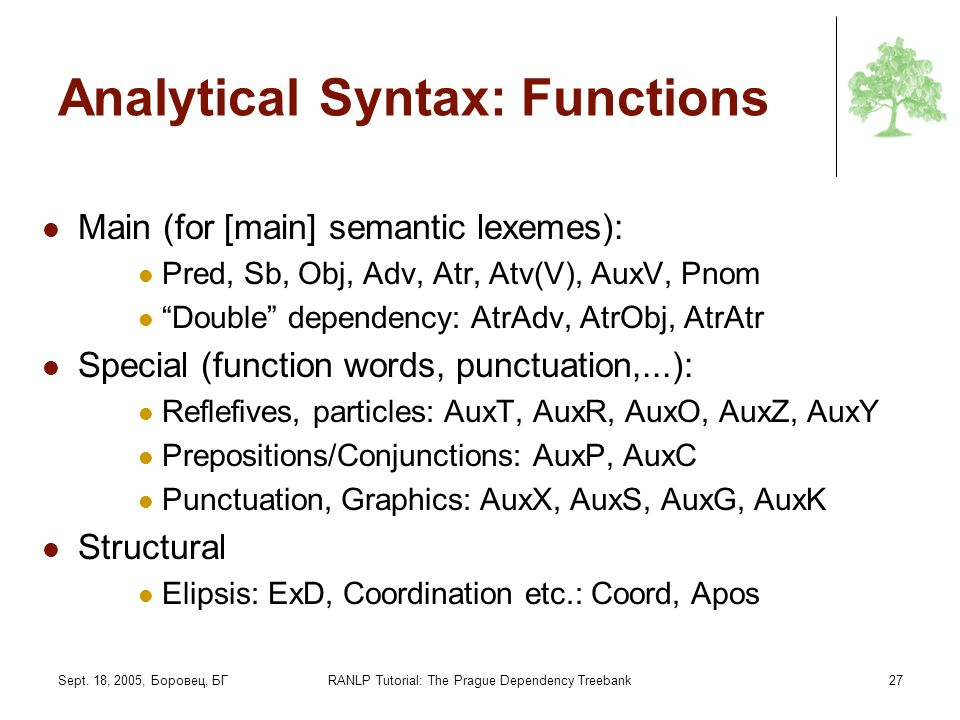 Analytical Syntax: Functions