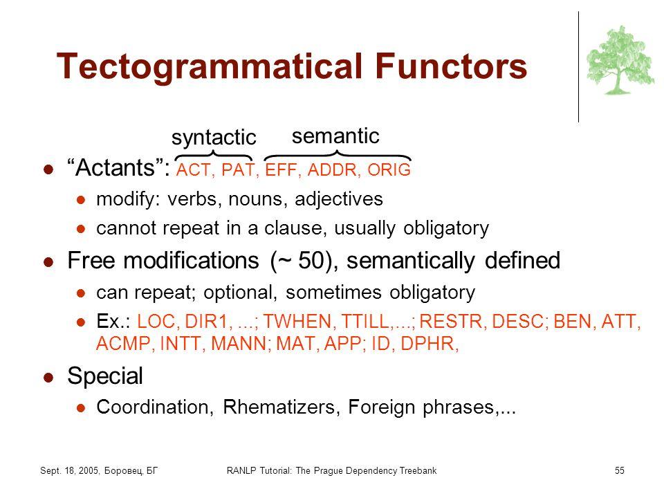 Tectogrammatical Functors