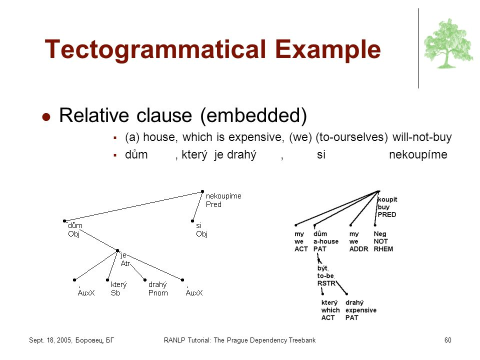 Tectogrammatical Example