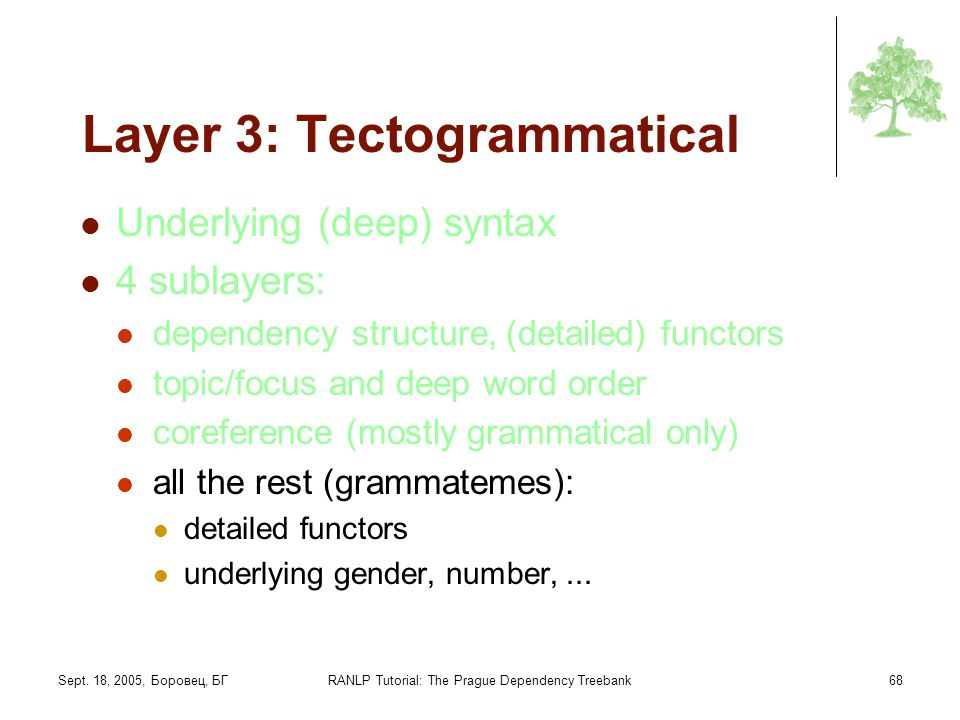 Layer 3: Tectogrammatical