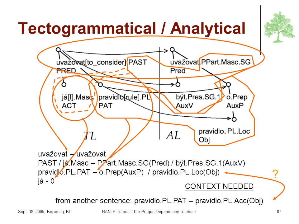 Tectogrammatical / Analytical