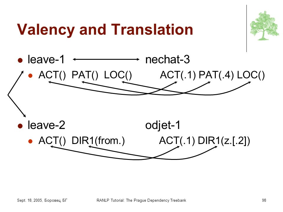 Valency and Translation
