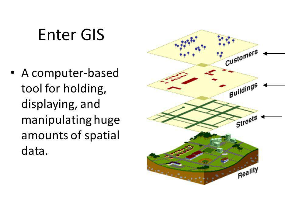 Enter GIS A computer-based tool for holding, displaying, and manipulating huge amounts of spatial data.