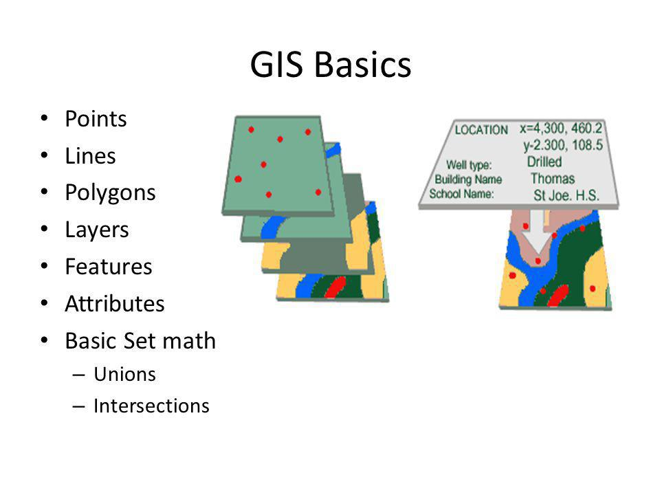 GIS Basics Points Lines Polygons Layers Features Attributes