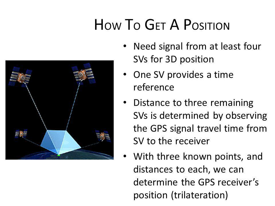 HOW TO GET A POSITION Need signal from at least four SVs for 3D position. One SV provides a time reference.