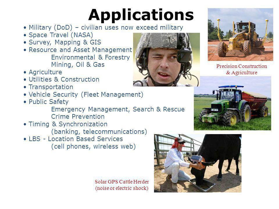 Applications Military (DoD) – civilian uses now exceed military