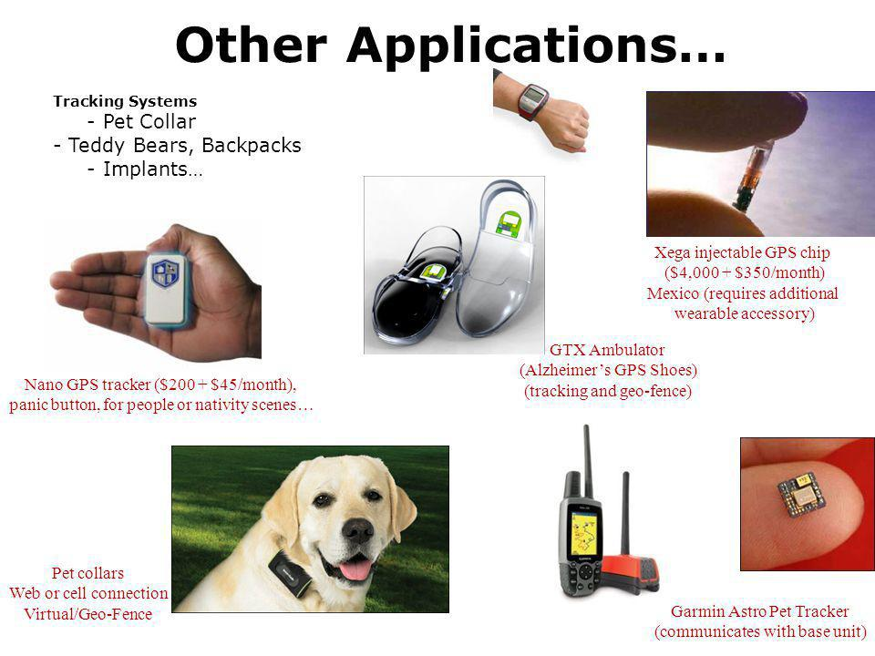 Other Applications… - Pet Collar - Teddy Bears, Backpacks - Implants…