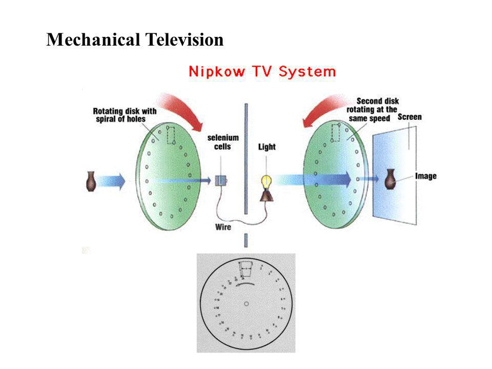 Mechanical Television
