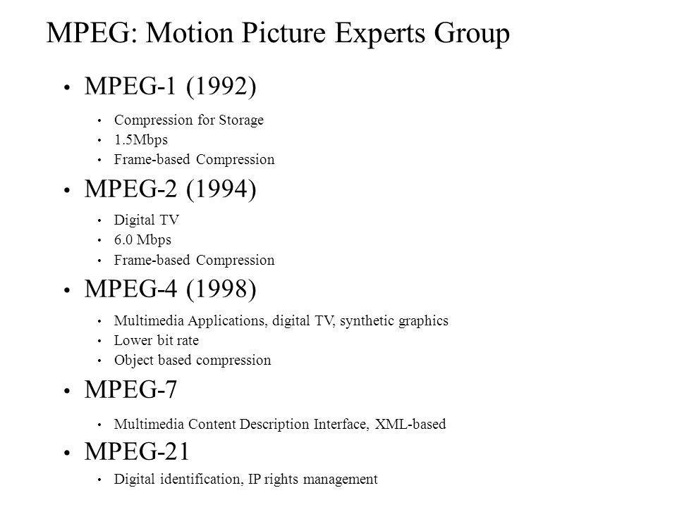 MPEG: Motion Picture Experts Group