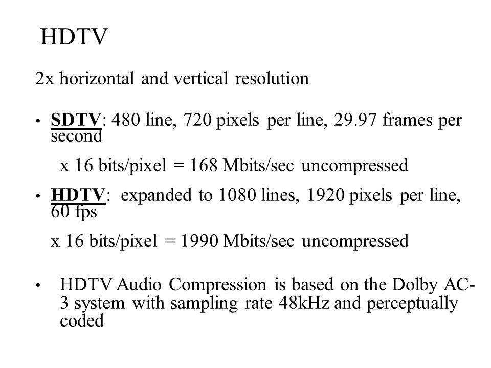 HDTV 2x horizontal and vertical resolution