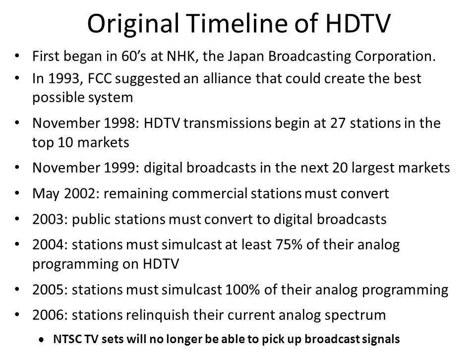 Original Timeline of HDTV
